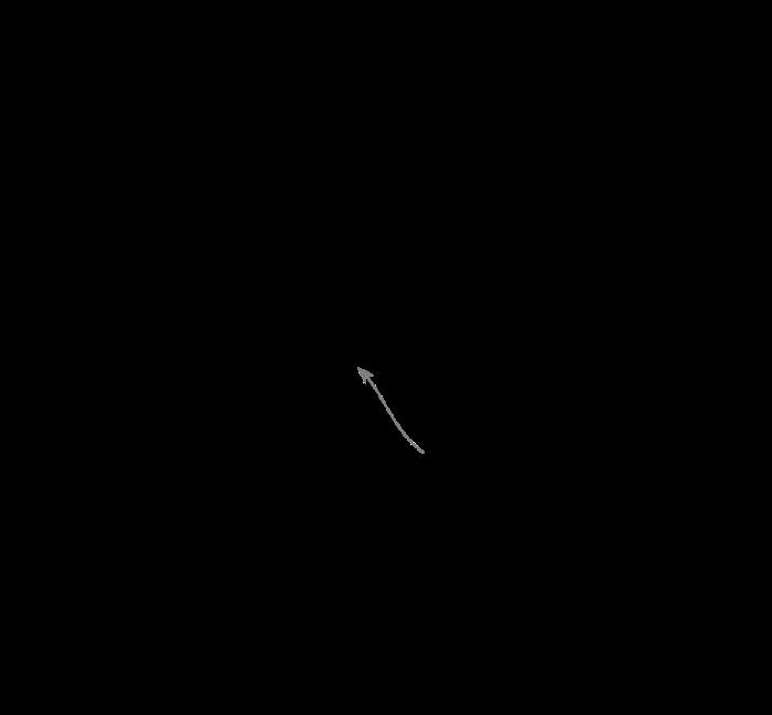 800px-Cartesian_coordinates_2D