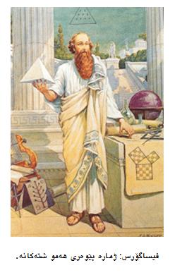 pythagoras2