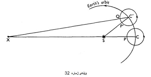 جیۆمەتری ئاسمان ٣٢