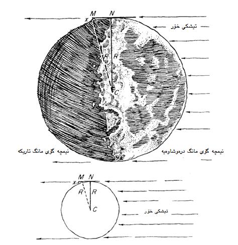 گالیلۆ ١